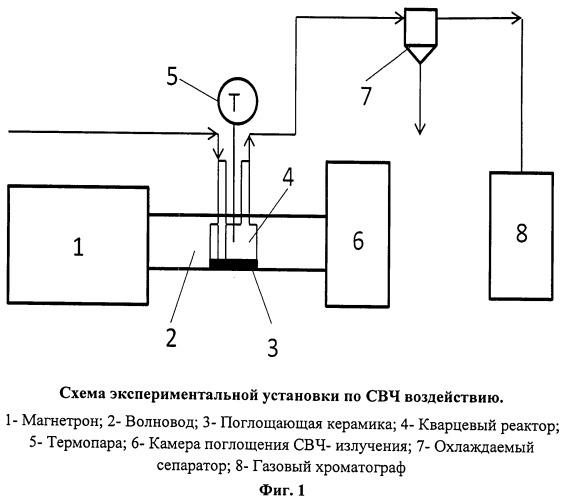 Способ скоростной деструкции остаточных нефтяных продуктов