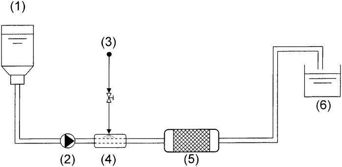 Способ и устройство для изготовления аэрированного пищевого продукта и продукт, полученный с их использованием