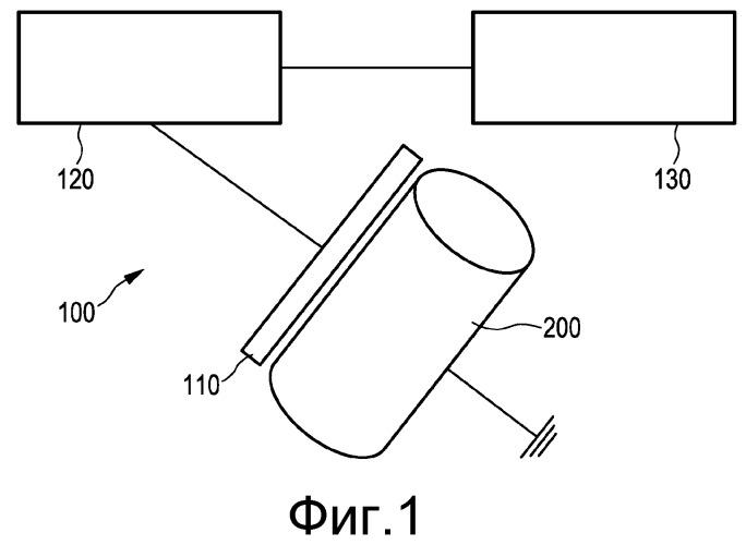 Способ и устройство для обработки наружной поверхности с контрольным рабочим местом
