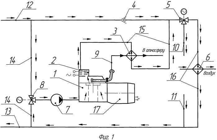 Жидкостный подогреватель двигателя внутреннего сгорания
