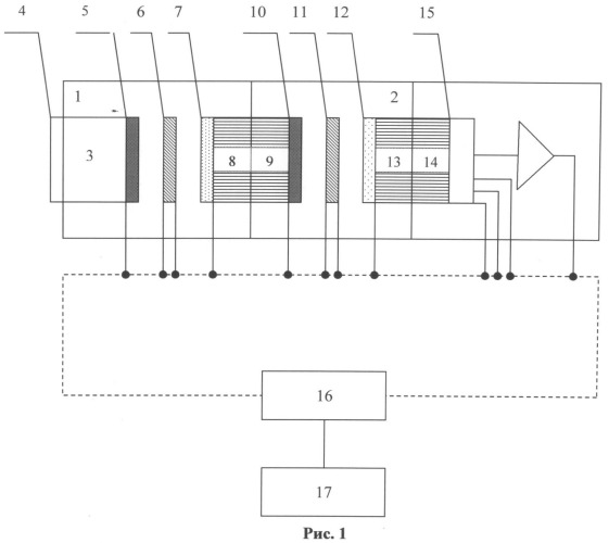Устройство регистрации изображений в широком диапазоне освещенности