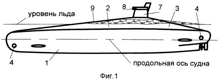 Способ разрушения ледяного покрова и полупогружное ледокольное судно