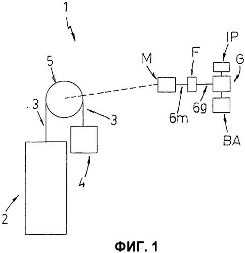 Система рекуперации энергии в устройствах для перемещения грузов