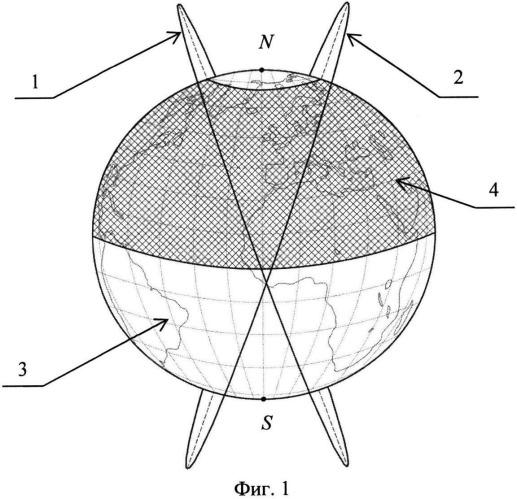 Способ наблюдения поверхности планеты из космоса и космическая спутниковая система для осуществления этого способа