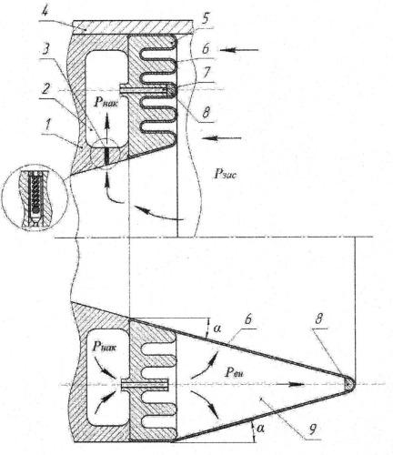 Устройство трансформации кормового отсека артиллерийского снаряда