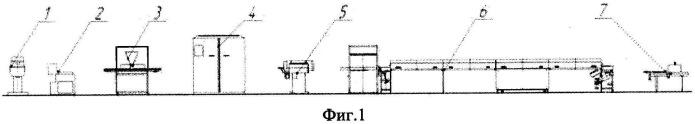 Автоматизированная линия по производству кондитерских изделий с начинкой