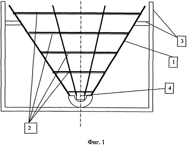 Способ комплексной предпосевной обработки семян и магнитный классификатор для его осуществления