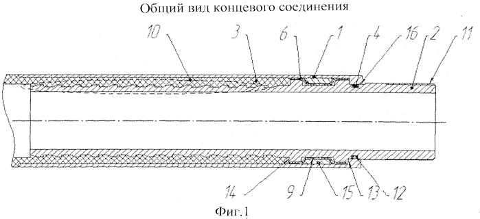 Концевое соединение гибкой полимерно-армированной трубы и способ присоединения штуцера к ней