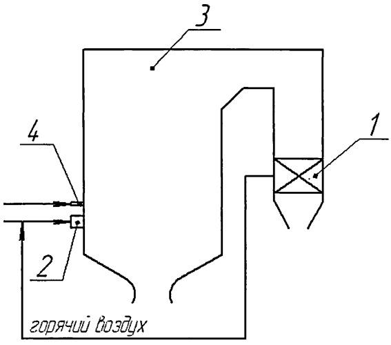 Способ интенсификации процесса сжигания низкореакционного угля в котлах тэс