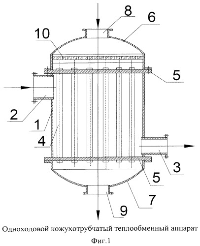 Теплообменник одноходовой цена прайс очистка водоводяных теплообменников