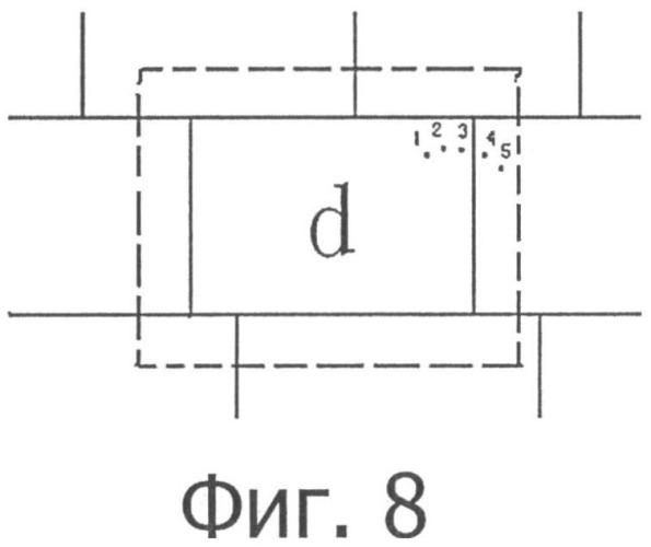Способ и устройство для оценки нажатия клавиши на сенсорном экране