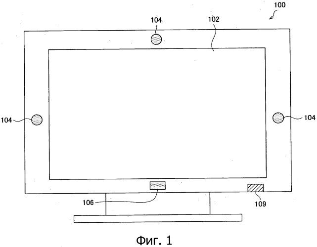 Способ отображения и устройство отображения
