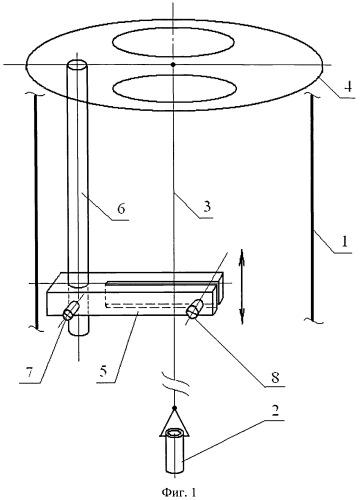 Способ определения удельного электросопротивления расплавов и устройство для его осуществления