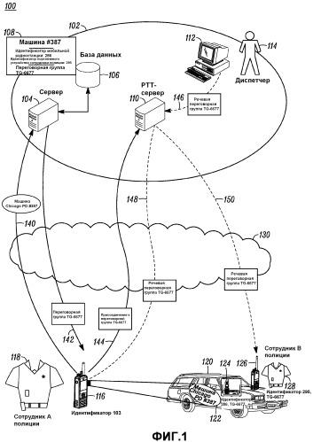 Способ и устройство для определения цели связи и содействия связи на основе дескриптора объекта
