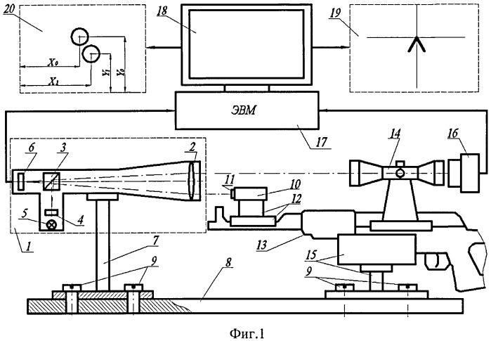 Устройство для контроля положения линии визирования прицелов на стрелковом оружии