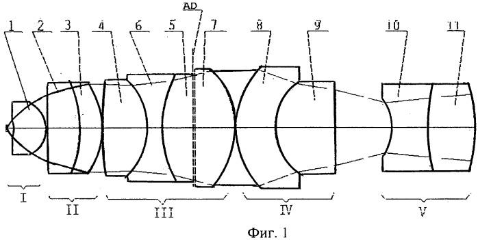 Планапохроматический высокоапертурный микрообъектив среднего увеличения