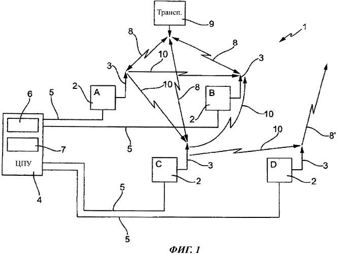 Система вторичной радиолокации для управления воздушным движением