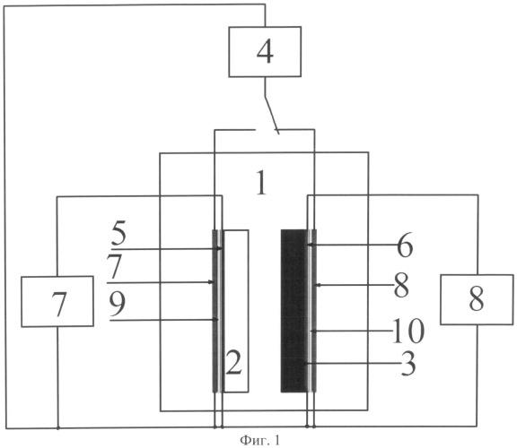 Устройство для измерения поглощающей и излучающей способностей тонкопленочного образца