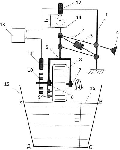 Способ и устройство автоматического измерения расхода пульпы в открытых каналах