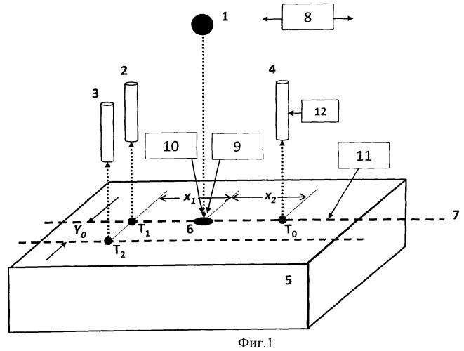 Способ и устройство для определения теплопроводности и температуропроводности неоднородного материала