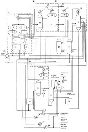 Установка атмосферной вакуумной трубчатки для подготовки и первичной переработки нефти