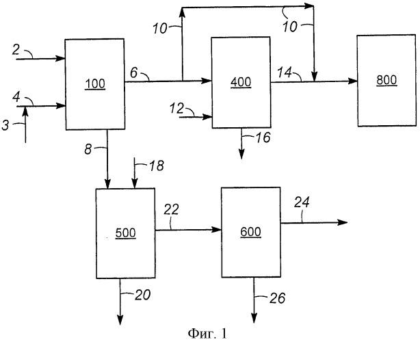 Способ удаления азота из вакуумного газойля