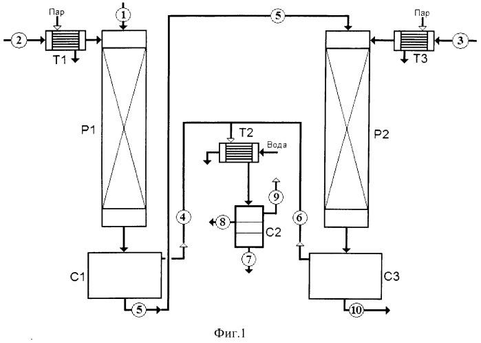 Способ переработки лактата аммония в молочную кислоту и ее сложные эфиры
