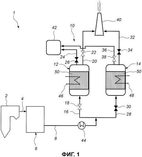 Новые твердые материалы и способ удаления со2 из потока газа