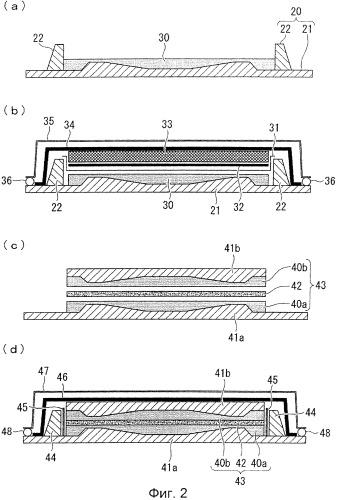Способ изготовления композиционного материала на основе смолы