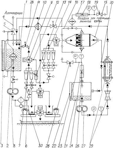 Установка для испытаний маслонасосов системы смазки авиационного газотурбинного двигателя
