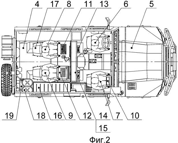 Система обеспечения функционирования боевого роботизированного комплекса