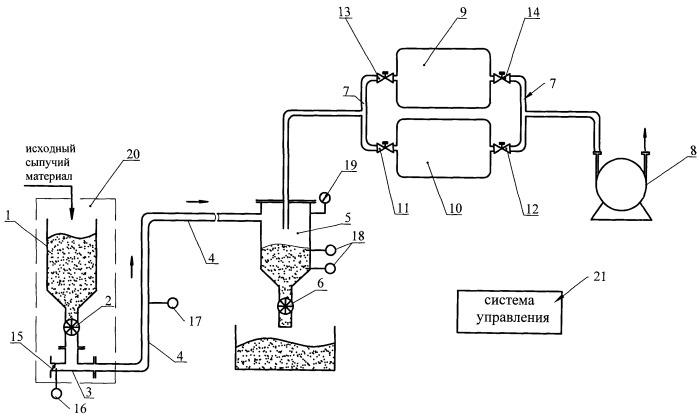 Вакуумно-пневматическое устройство для транспортирования сыпучих материалов с высокой массовой концентрацией