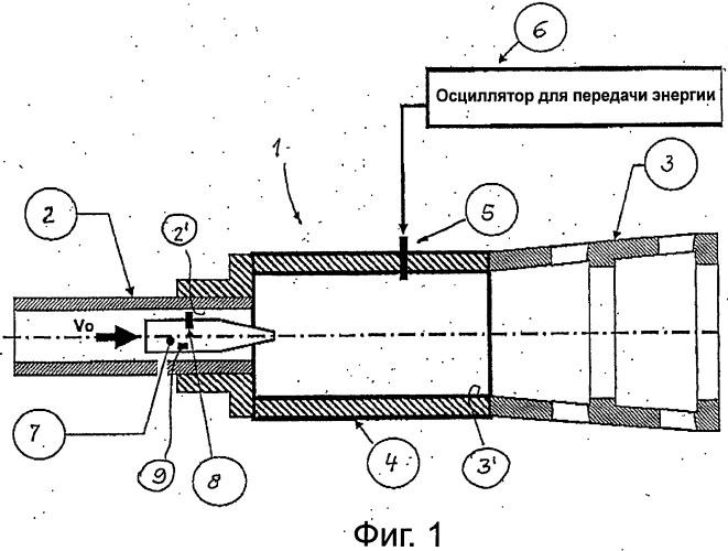 Способ и устройство для передачи энергии на снаряд