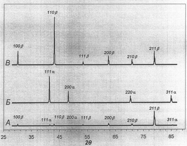 Способ формирования тонкой фольги твердого раствора pd-cu с кристаллической решеткой типа csci
