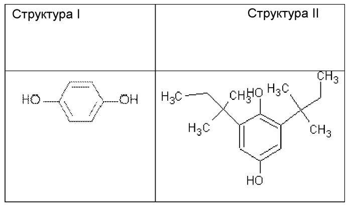 Ингибитор скорчинга пенополиуретана