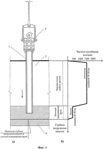 Способ погружения шпунта с заглублением в плотный водоупорный грунт