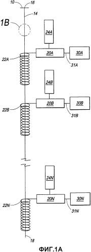 Способ осуществления гидроразрыва