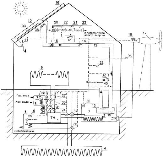 Система автономного электро- и теплоснабжения жилых и производственных помещений