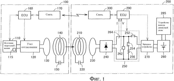 Аппаратура беспроводной подачи энергии, транспортное средство и способ управления системой беспроводной подачи энергии