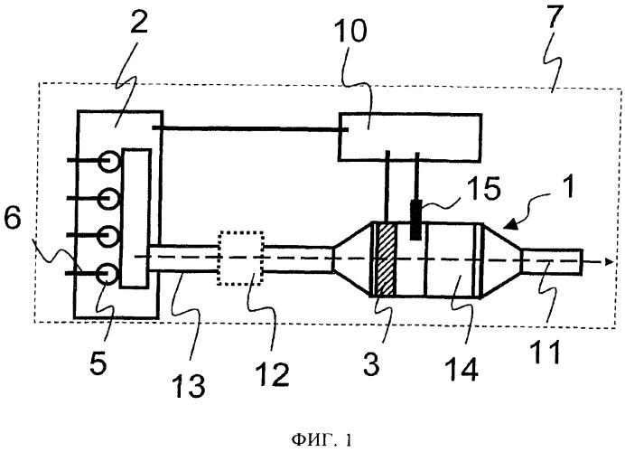 Способ управления работой устройства для снижения токсичности отработавших газов, оснащенного нагревателем