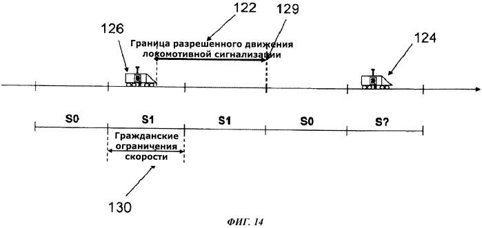 Способ и устройство управления гибридным поездом