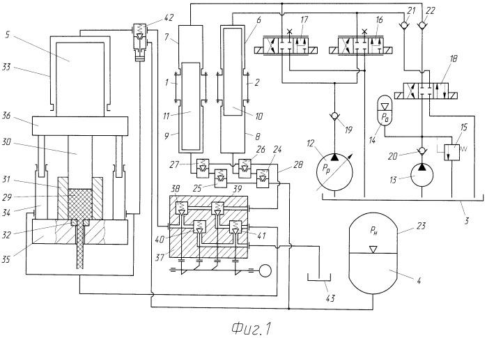 Гидравлический привод высокого давления