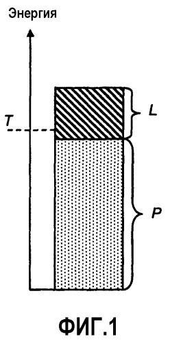 Способ лазерной маркировки и система лазерной маркировки