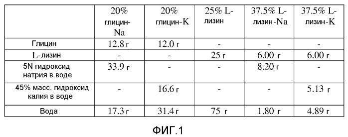 Капсулы мезоразмера, применимые для доставки сельскохозяйственных химических веществ
