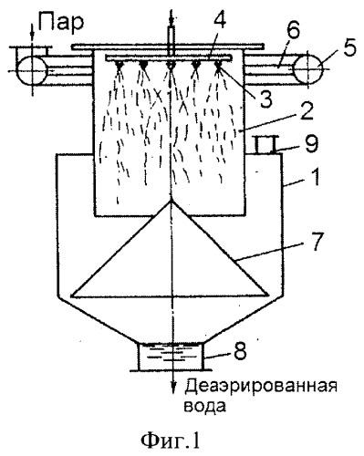 Деаэратор кочетова