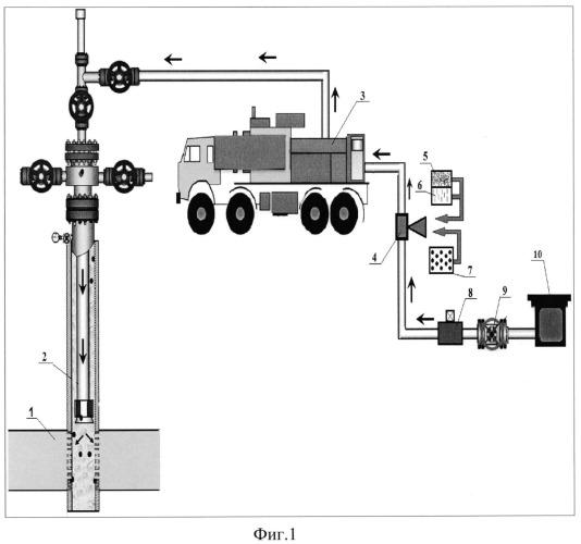 Способ разработки и повышения нефтеотдачи неоднородных нефтяных пластов
