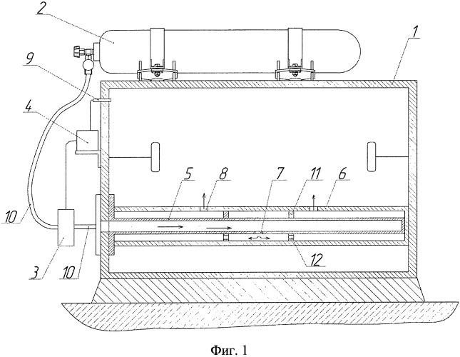 Система восстановления состава и давления газа в лазере