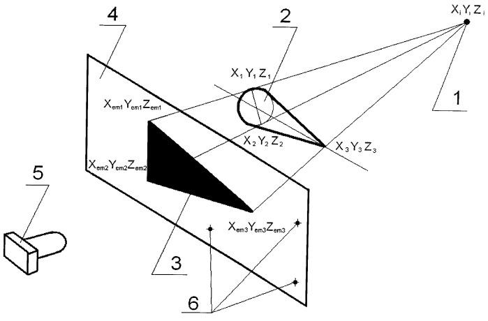 Способ определения пространственных координат движущегося объекта испытаний в виде тела вращения с известными геометрическими параметрами