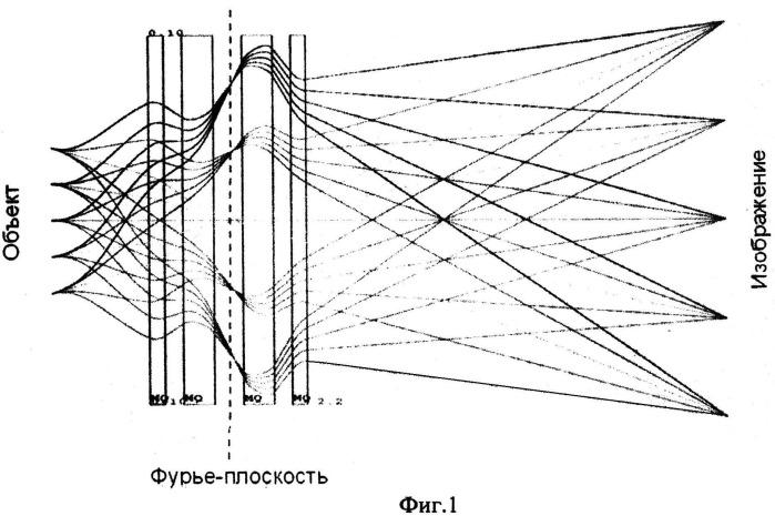 Способ формирования протонных изображений, получаемых с помощью магнитной оптики, работающей с увеличением