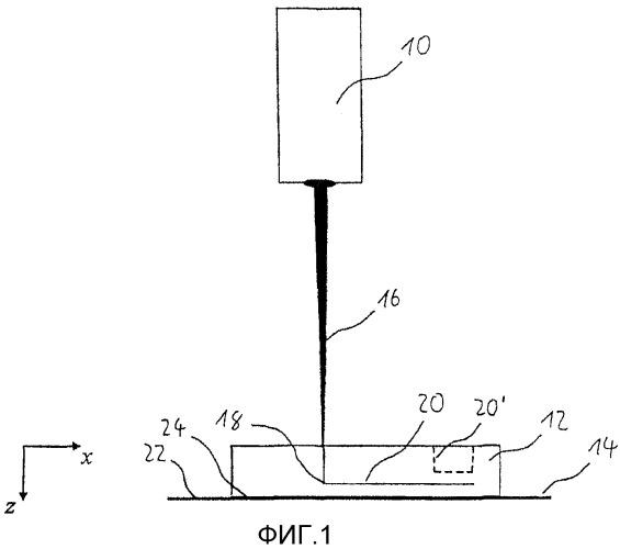 Способ обработки пищевого материала с использованием импульсного лазерного луча
